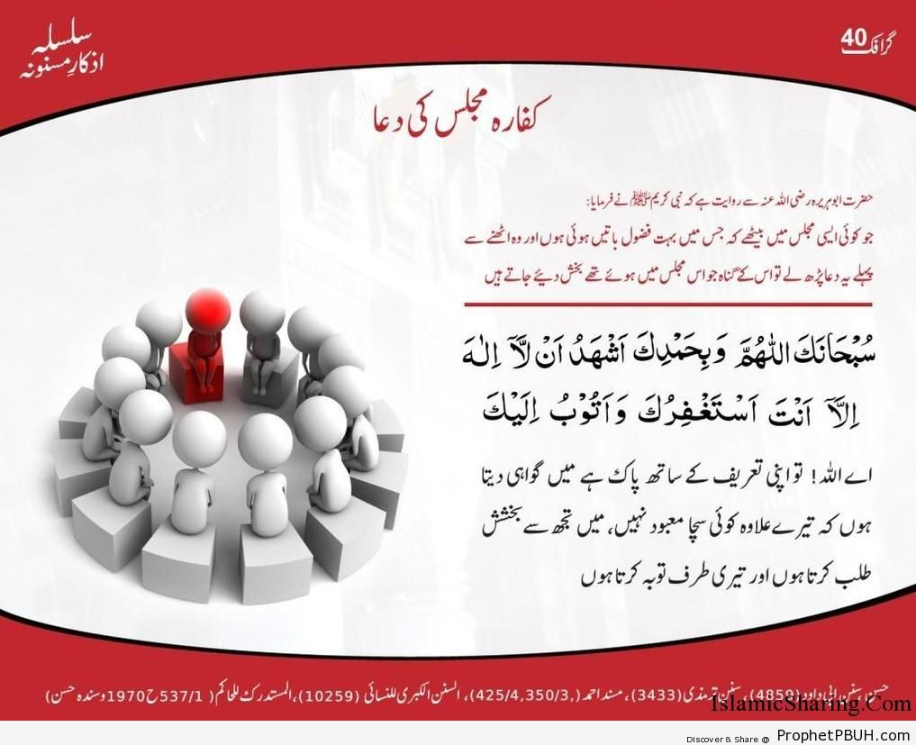 Kafara Majlis ki Dua