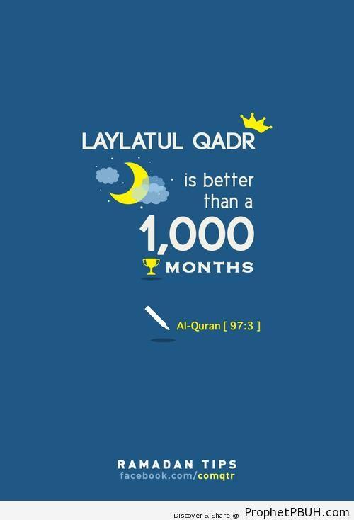 Laylatul Qadr - Islamic Quotes
