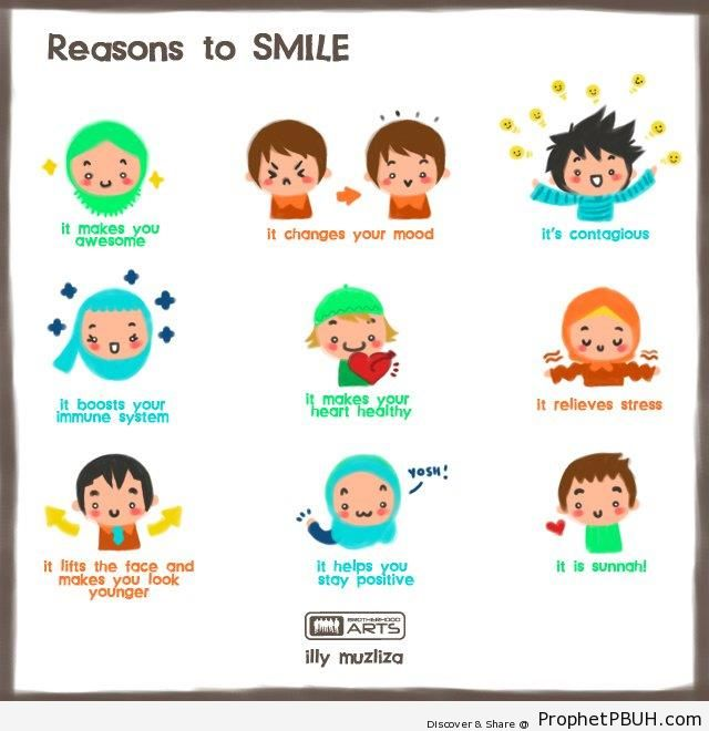 Reasons to Smile - Drawings of Female Muslims (Muslimahs & Hijab Drawings)