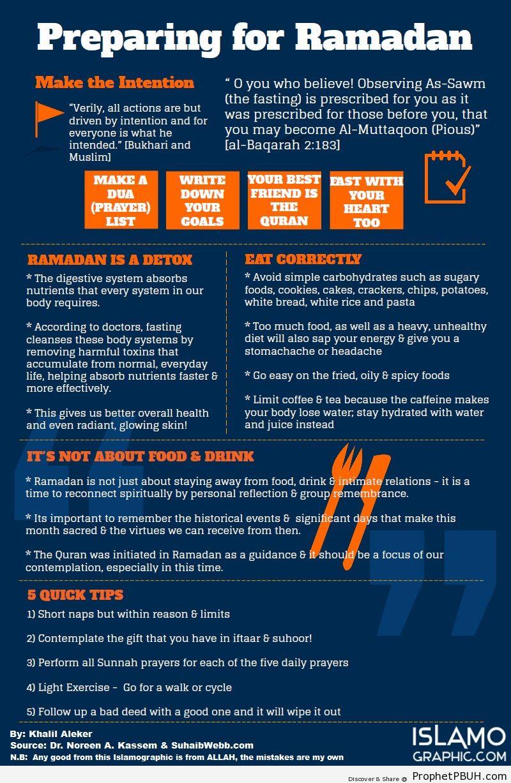 Preparing for Ramadan by... - Islamic Quotes, Hadiths, Duas