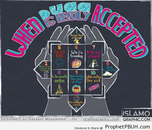 When is dua readily accepted by... - Islamic Quotes, Hadiths, Duas
