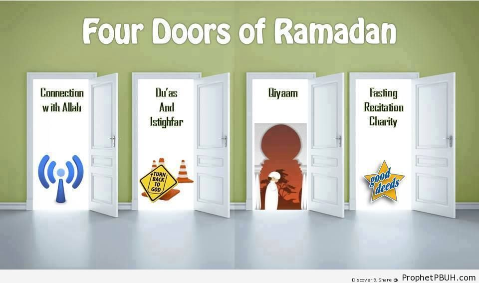 Four Doors of Ramadan