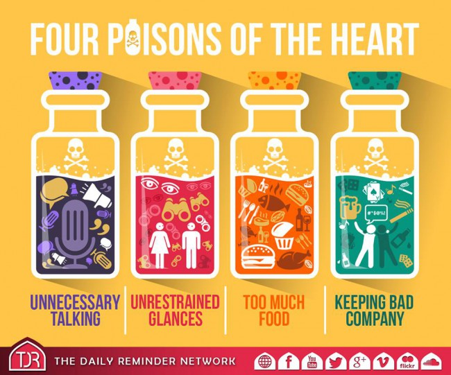 Four Poisons of the Heart