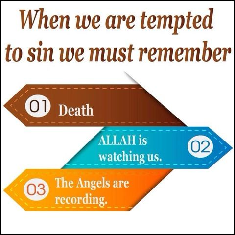 When Tempted to Sin Remember this...