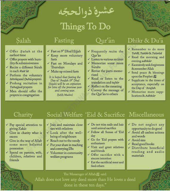 Dhul Hijjah To Do List insha'Allah