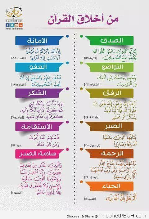 Akhlaq Al Quran