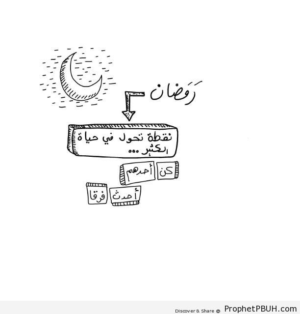 Ramadan - Islamic Quotes