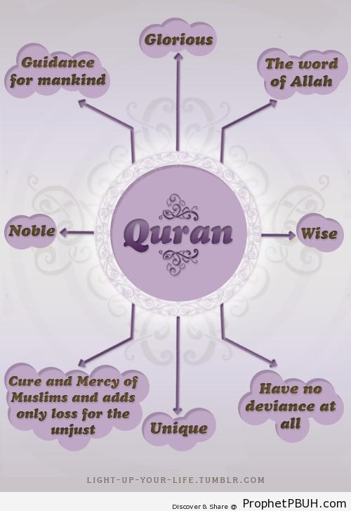 Islamic Quotes, Hadiths, Duas-029