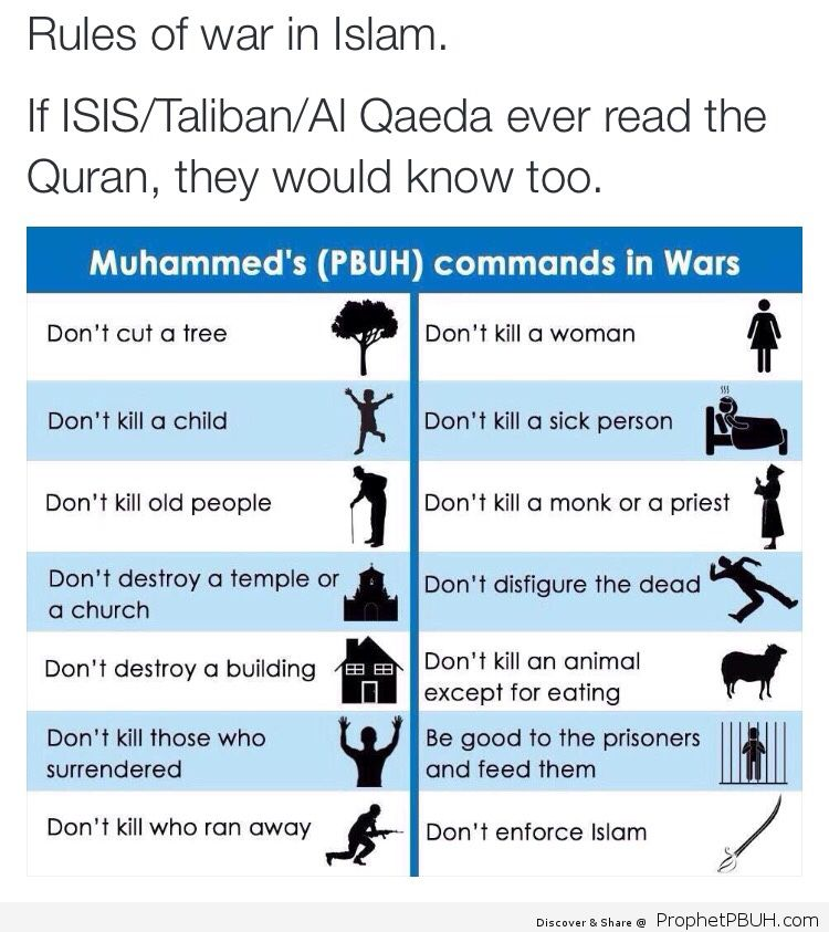 just for all those unfortunately misinformed people who think Islams all about forcing it on people and violence and bombs and wars and killing people who think women are treated as less equal